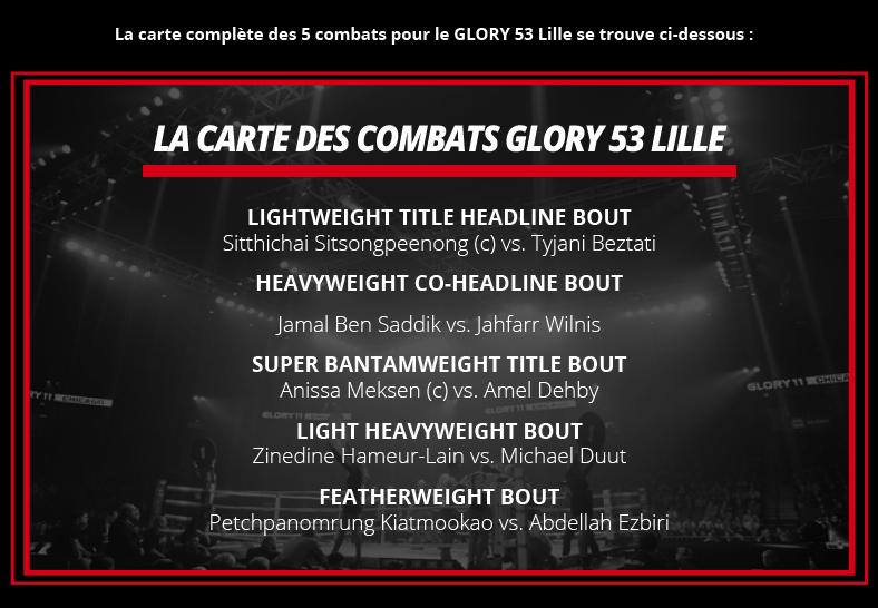 Carte des combats GLORY 53 Lille