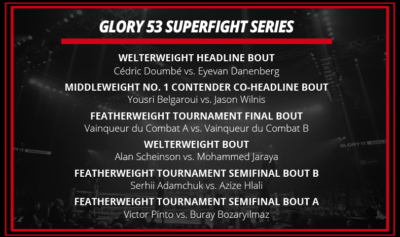Carte des combats GLORY 53 Superfight Series